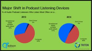 Podcast-Consumption_Page_44-e1421690555678